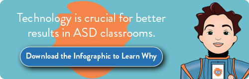 Technology For Better Results in ASD Classrooms